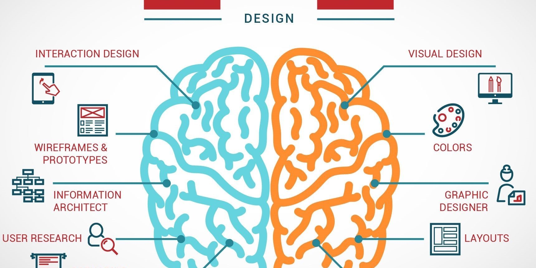 User Experience Design Ux Ui Training Certification Courses 2019 Prinstonsmart Com